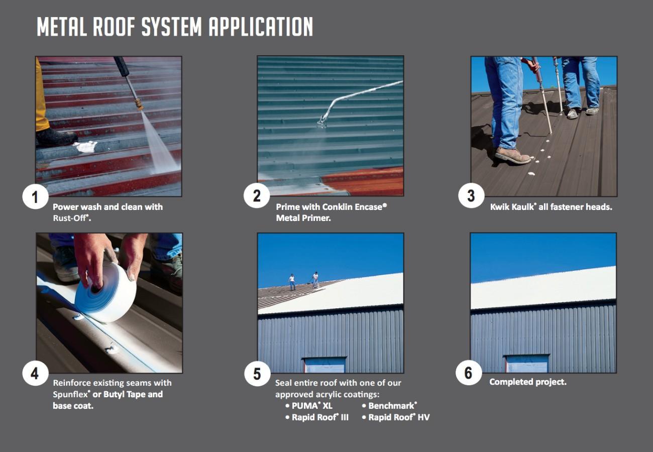 Metal roof restoration steps.